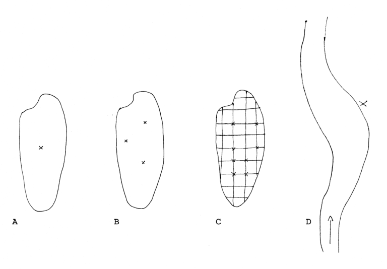 Different methods to determine the place of extraction