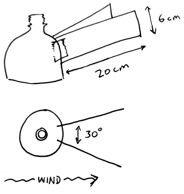 Cortar unas tiras de plástico para que la camara sea orientada por el viento