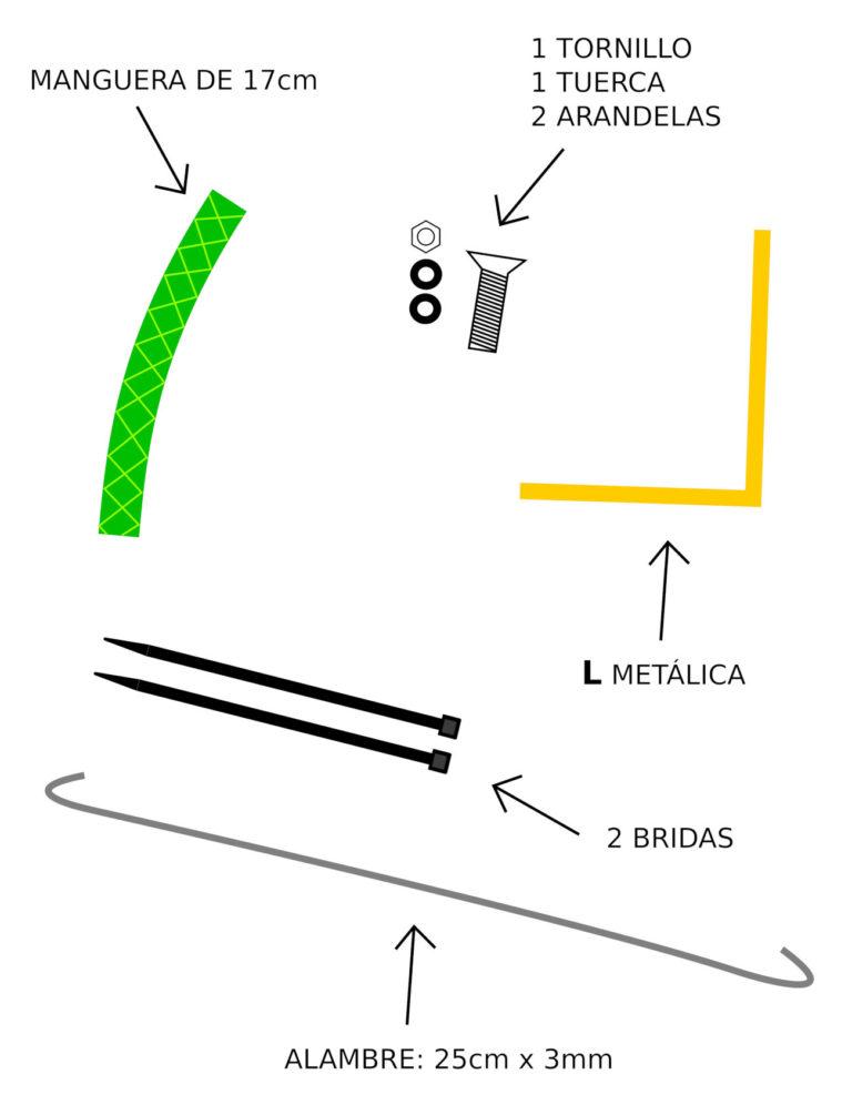 Materiales necesarios para construir el Péndulo